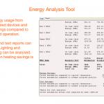 Energy Analysis Tool