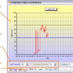 Light Level Controls