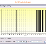 Data Logging: On/Off Activity Graph