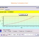 Metering: Cumulative Cost