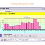 Metering: Periodic Consumption